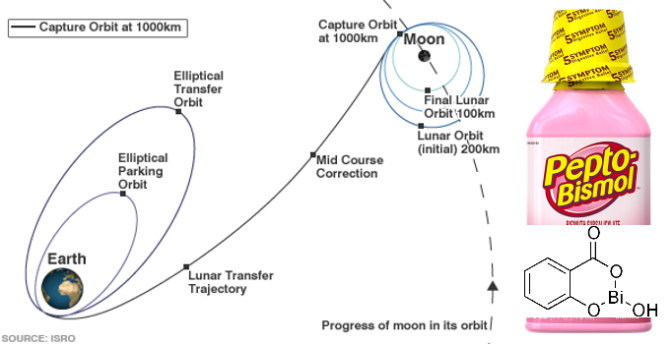moon_orbit